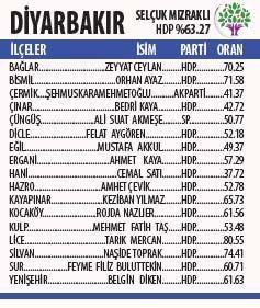 19-04/01/diyarbakir.jpg