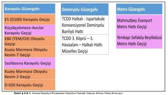 19-12/25/kanal-istanbul-trafik.jpg