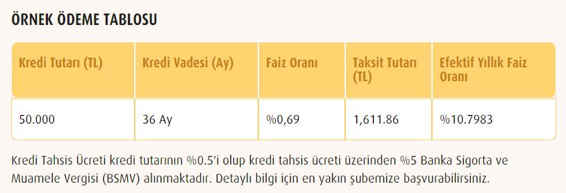 halkbank vakifbank arac kredisi faiz
